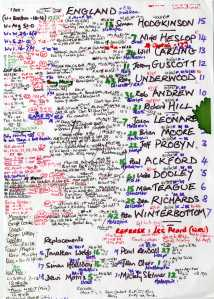 14. Bill McLarens notes England v Scotland 1991
